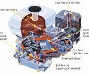 двигатель honda 4.0 мотоблок тепловые зазоры клапанов